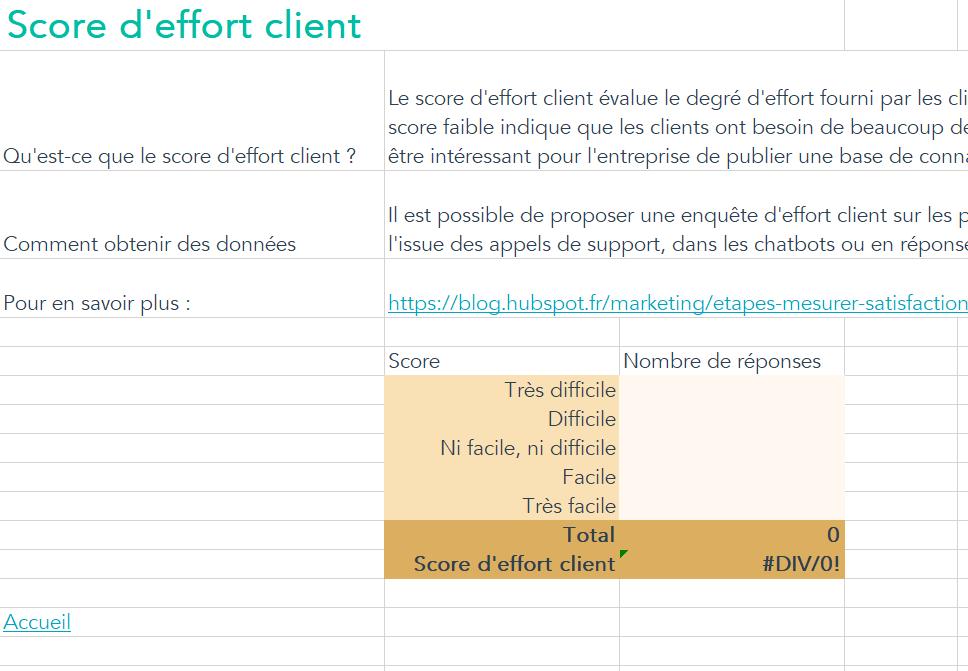 Score d'effort client