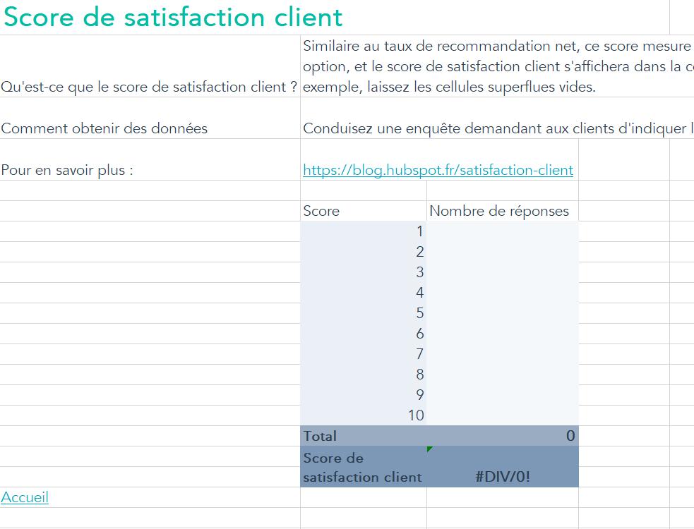 Score de satisfaction client