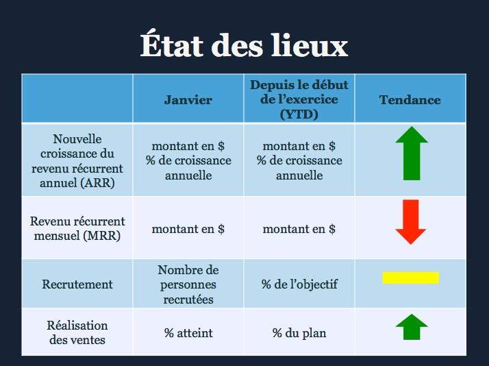 Etat_des_lieux.jpg