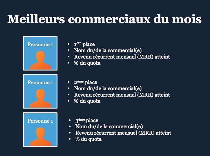 Meilleurs_commerciaux_du_mois.jpg