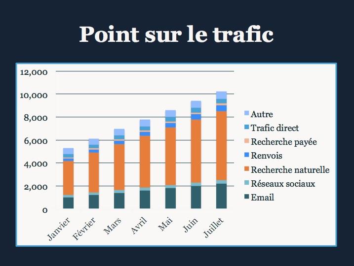 Point_sur_le_trafic.jpg