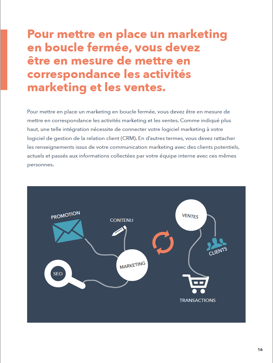 Mise en place marketing et ventes
