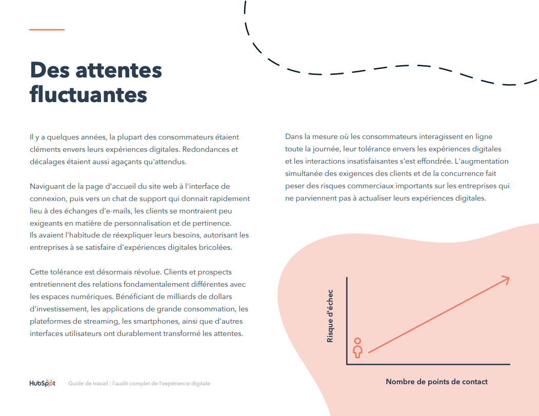 Analyse attentes digitale