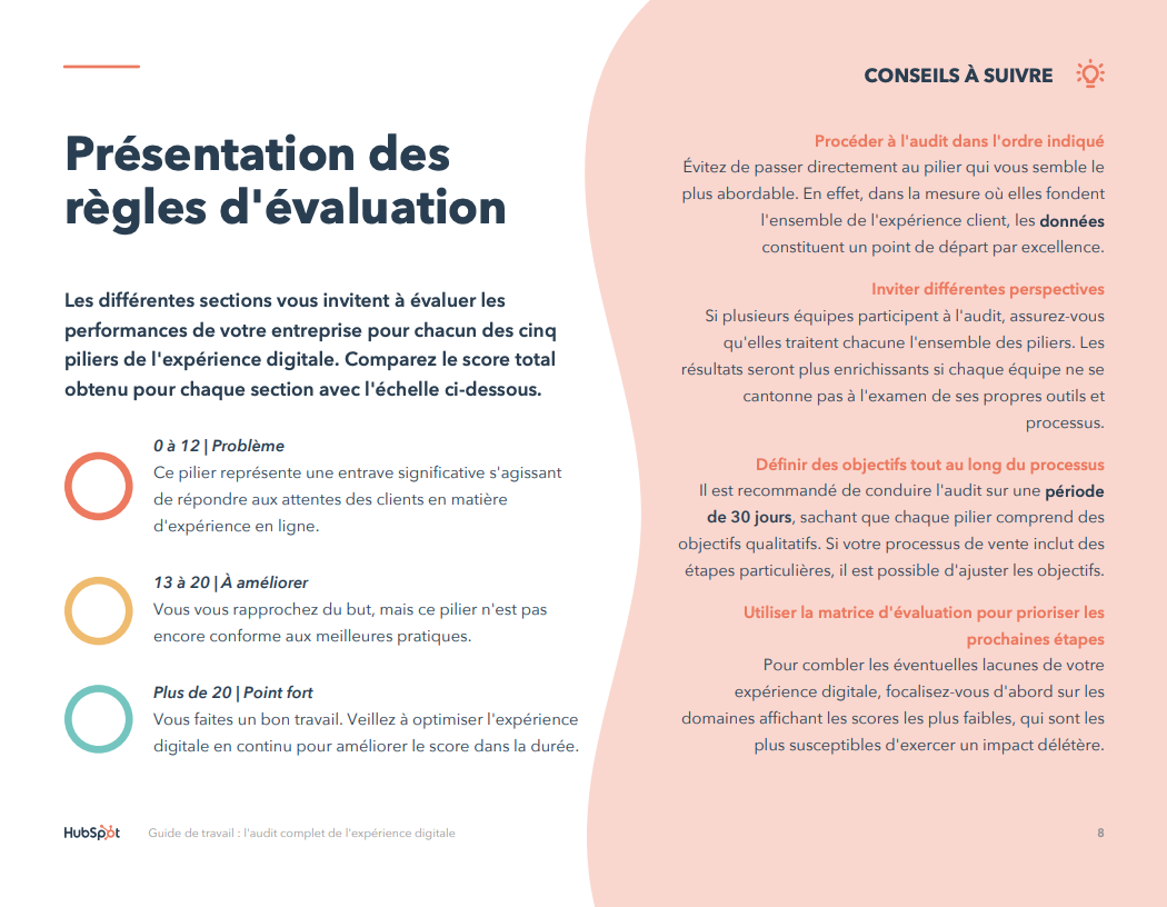 E-book Présentation des règles d'évaluation
